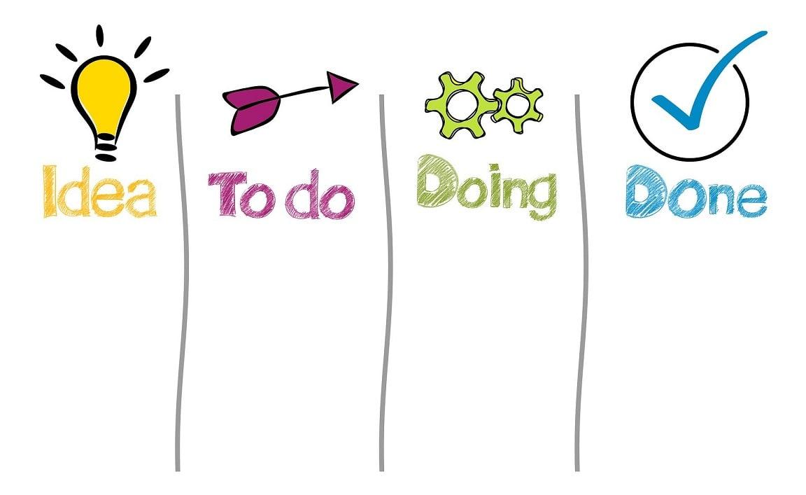 A weboldal készítés folyamata – Milyen menete van?